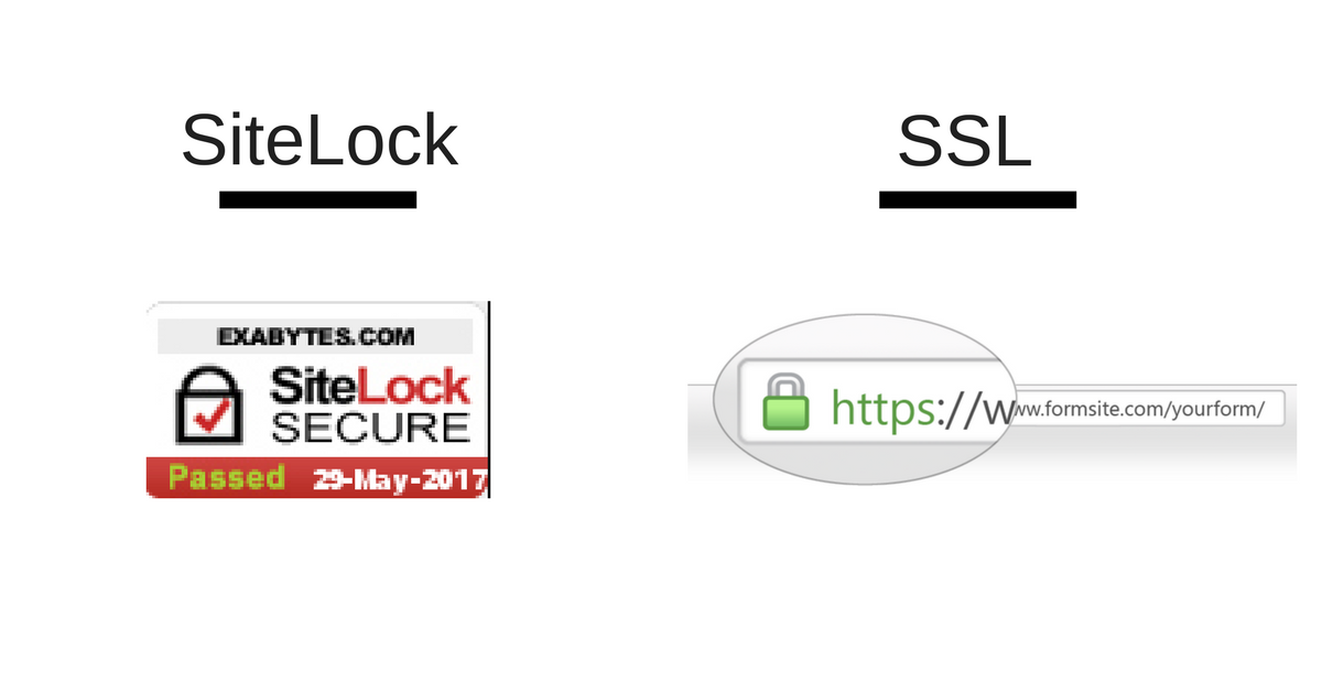 Difference Between Sitelock And Ssl If I Have Ssl For My Website